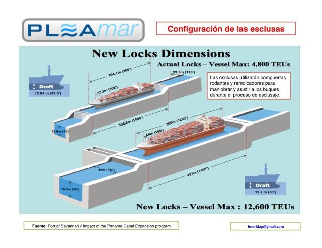 Compuertas Canal de Panama