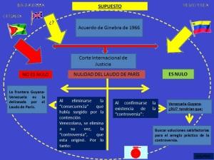 Acuerdo Ginebra
