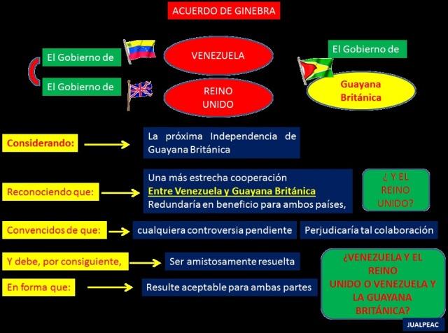 LAMINA  2 Acuerdo de Ginebra