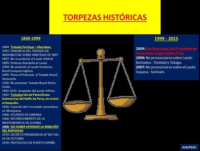 torpezas historicas